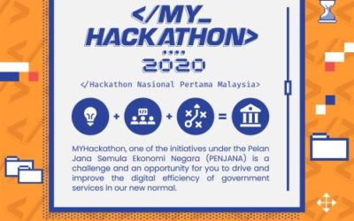 Urban Smart Farming & Agriculture Company in Malaysia Wins MyHackathon2020